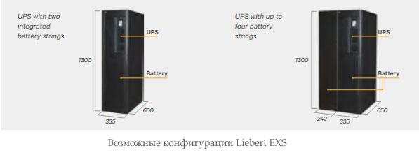 ИБП Veriv EXS конфигурация