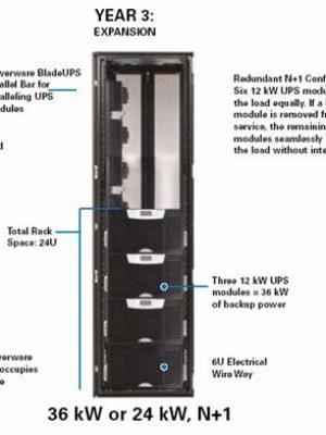 Eaton BladeUPS moduls
